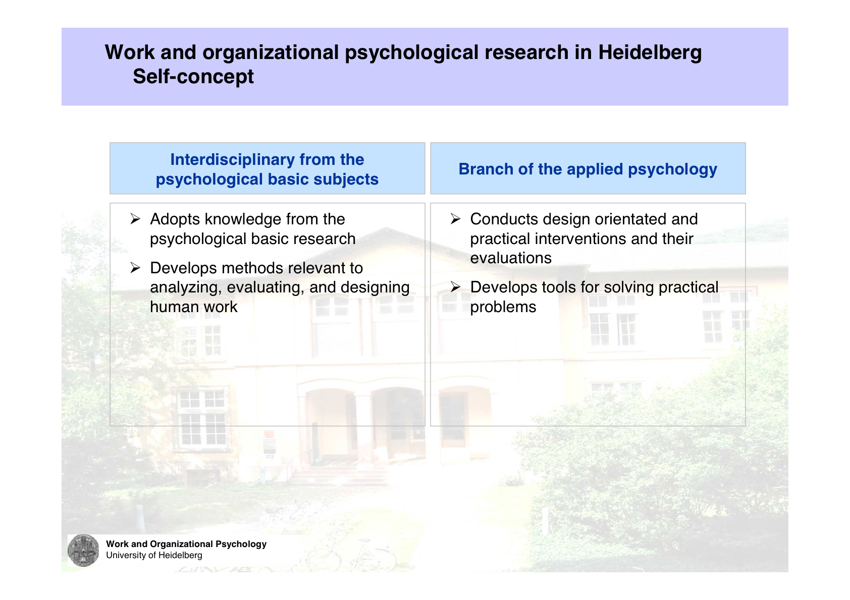 Organizational Psychology subjects for study
